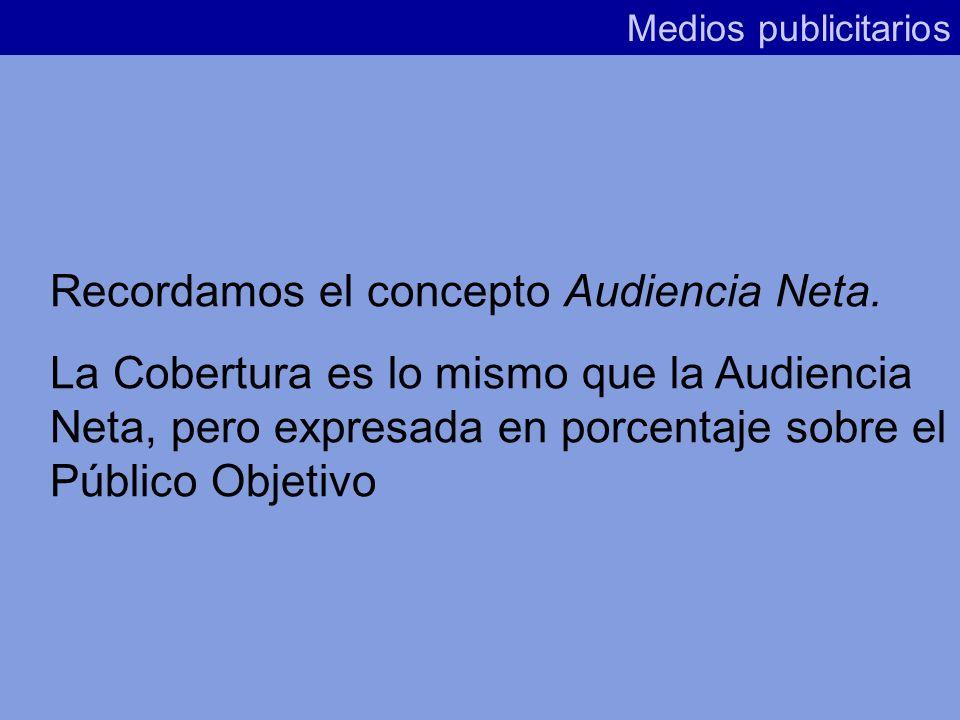 4º/ Cobertura Medios publicitarios Es el porcentaje de Público Objetivo impactado, por lo menos en una ocasión, a lo largo de una campaña.