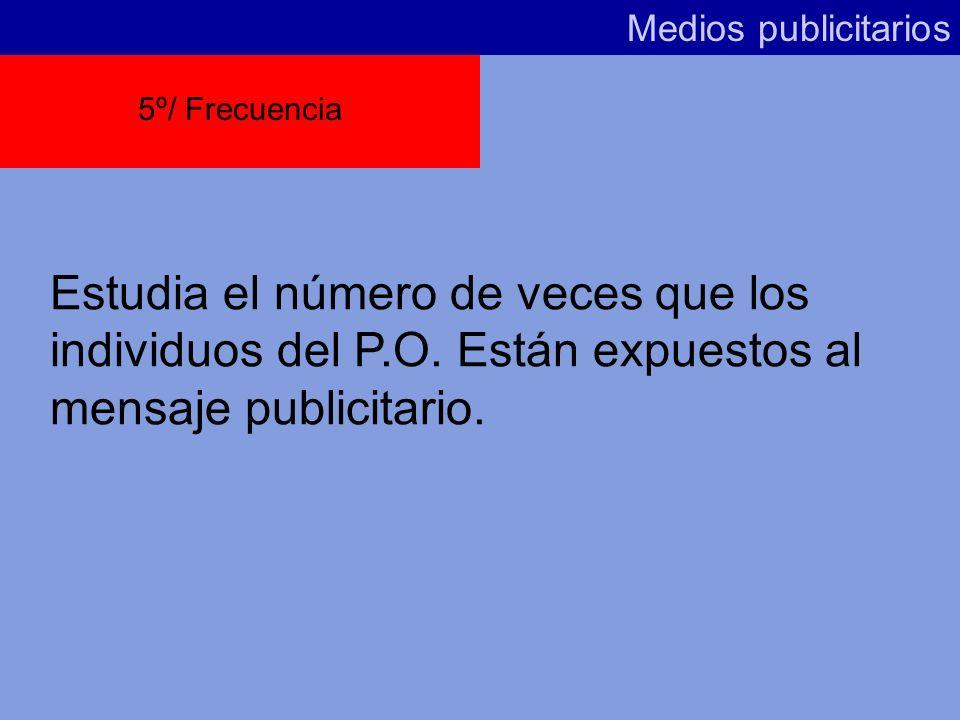 Medios publicitarios UNIVERSO: 33.500.000 personas H>18 años P.O. 15.000.000 Inserción 1 (AS) Inserción 2 (Marca) 425.000 1.600.000 DUPLIC. COBERTURA