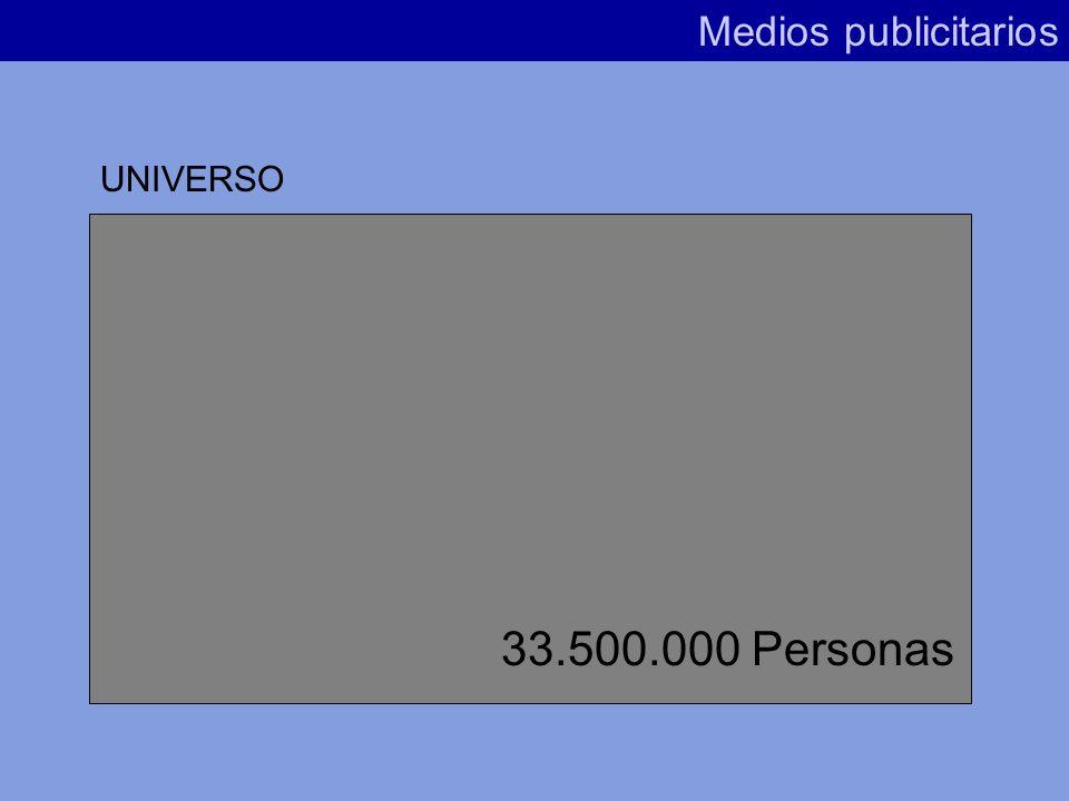 Medios publicitarios El EGM tiene como Universo a todos los individuos de 14 o más años residentes en hogares unifamiliares de la España peninsular, B