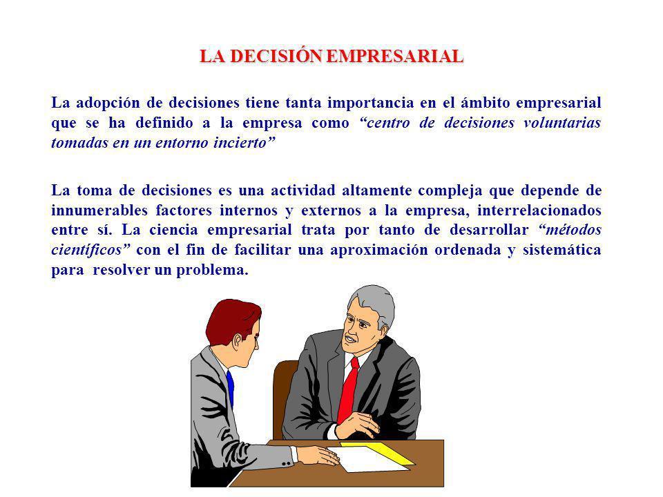 LA DECISIÓN EMPRESARIAL La adopción de decisiones tiene tanta importancia en el ámbito empresarial que se ha definido a la empresa como centro de deci