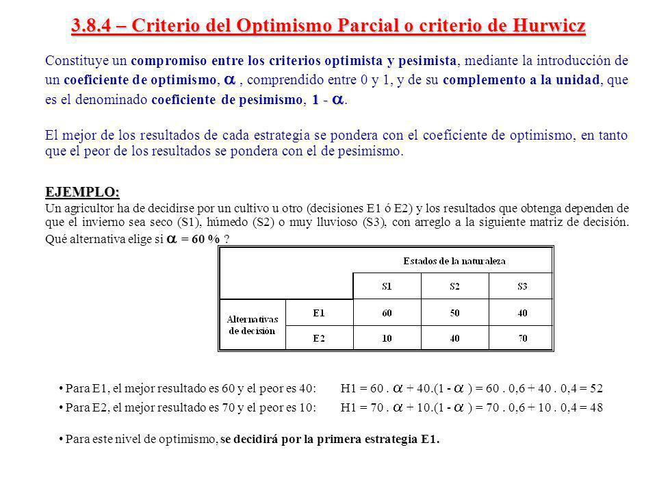 1 - Constituye un compromiso entre los criterios optimista y pesimista, mediante la introducción de un coeficiente de optimismo,, comprendido entre 0
