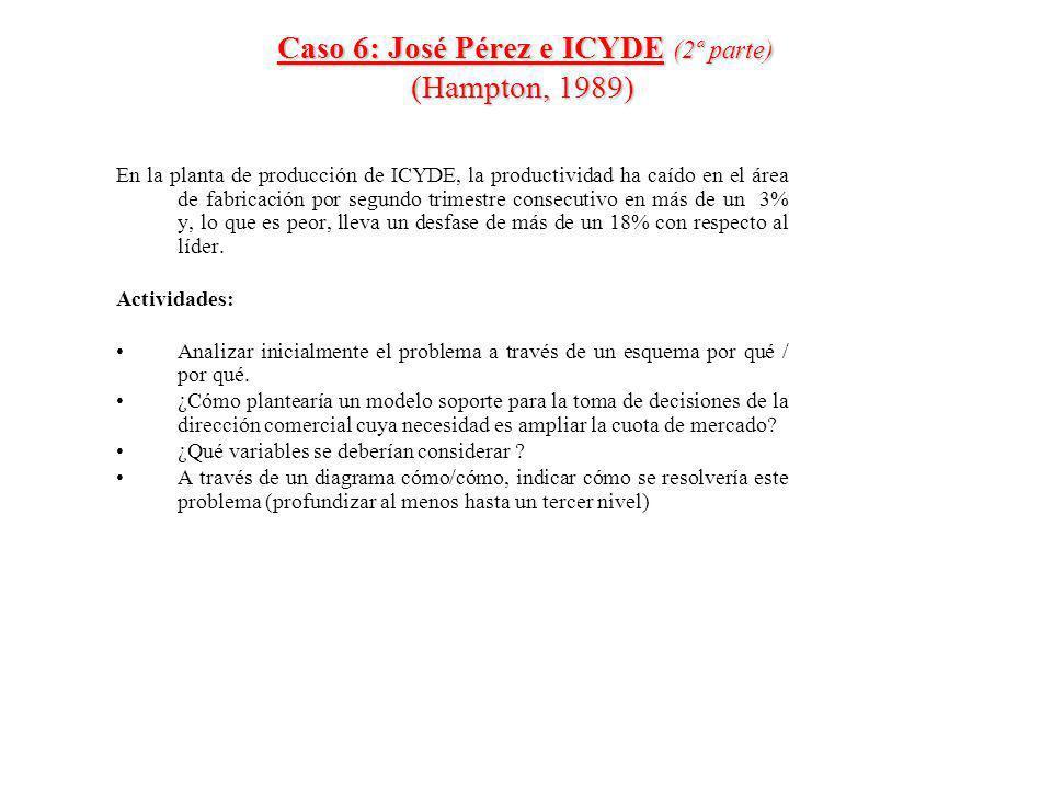 Caso 6: José Pérez e ICYDE (2ª parte) (Hampton, 1989) En la planta de producción de ICYDE, la productividad ha caído en el área de fabricación por seg