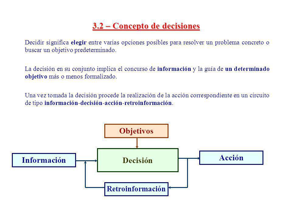 3.2 – Concepto de decisiones Decidir significa elegir entre varias opciones posibles para resolver un problema concreto o buscar un objetivo predeterm