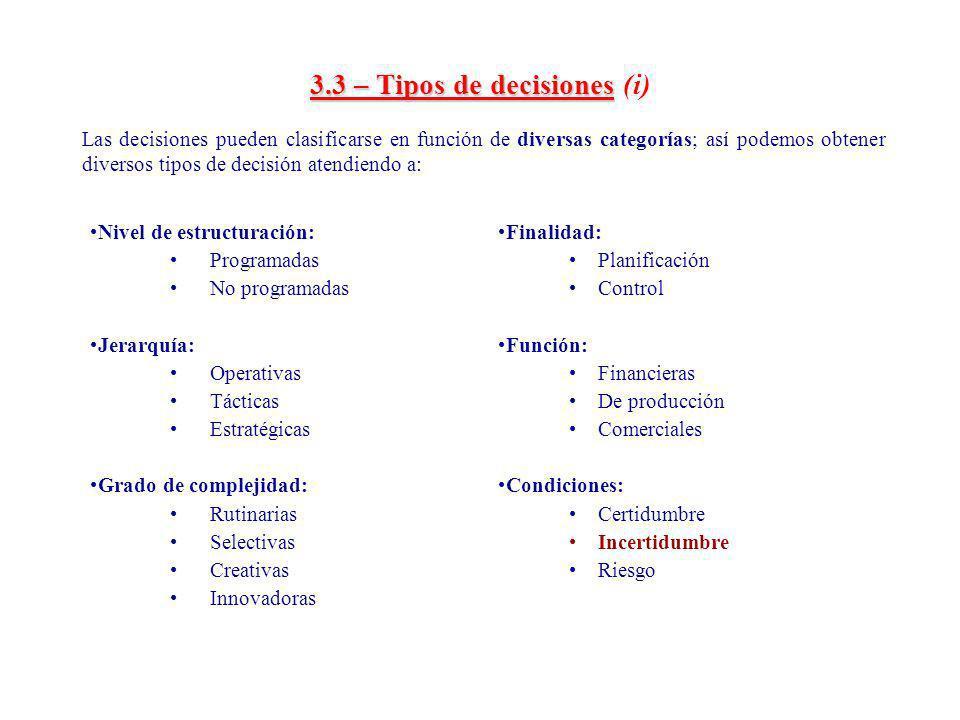 3.3 – Tipos de decisiones 3.3 – Tipos de decisiones (i) Las decisiones pueden clasificarse en función de diversas categorías; así podemos obtener dive