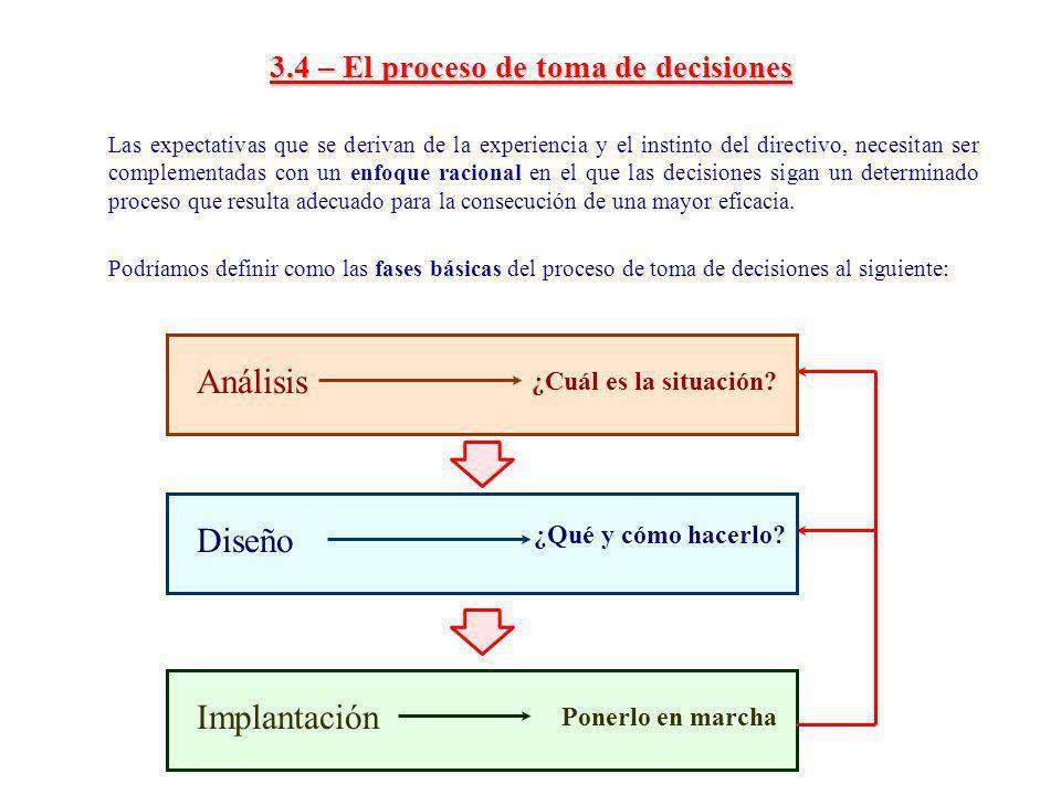 3.4 – El proceso de toma de decisiones Las expectativas que se derivan de la experiencia y el instinto del directivo, necesitan ser complementadas con