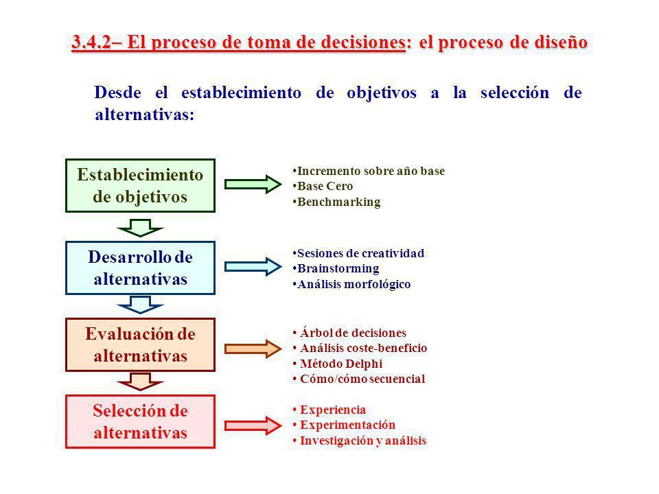 3.4.2– El proceso de toma de decisiones: el proceso de diseño Desde el establecimiento de objetivos a la selección de alternativas: Establecimiento de