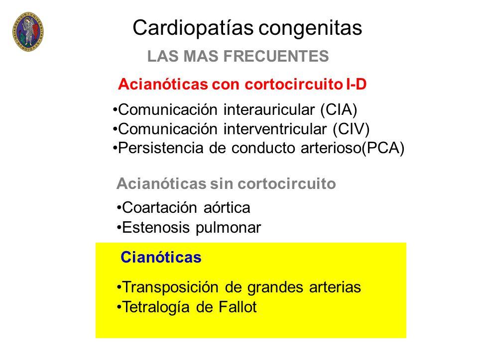 Cardiopatías congenitas Comunicación interauricular (CIA) Comunicación interventricular (CIV) Persistencia de conducto arterioso(PCA) Estenosis pulmon