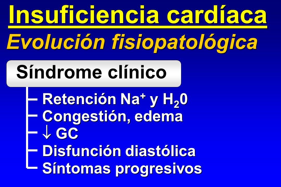 Insuficiencia cardíaca Evolución fisiopatológica Síndrome clínico Retención Na + y H 2 0 Congestión, edema GC GC Disfunción diastólica Síntomas progre