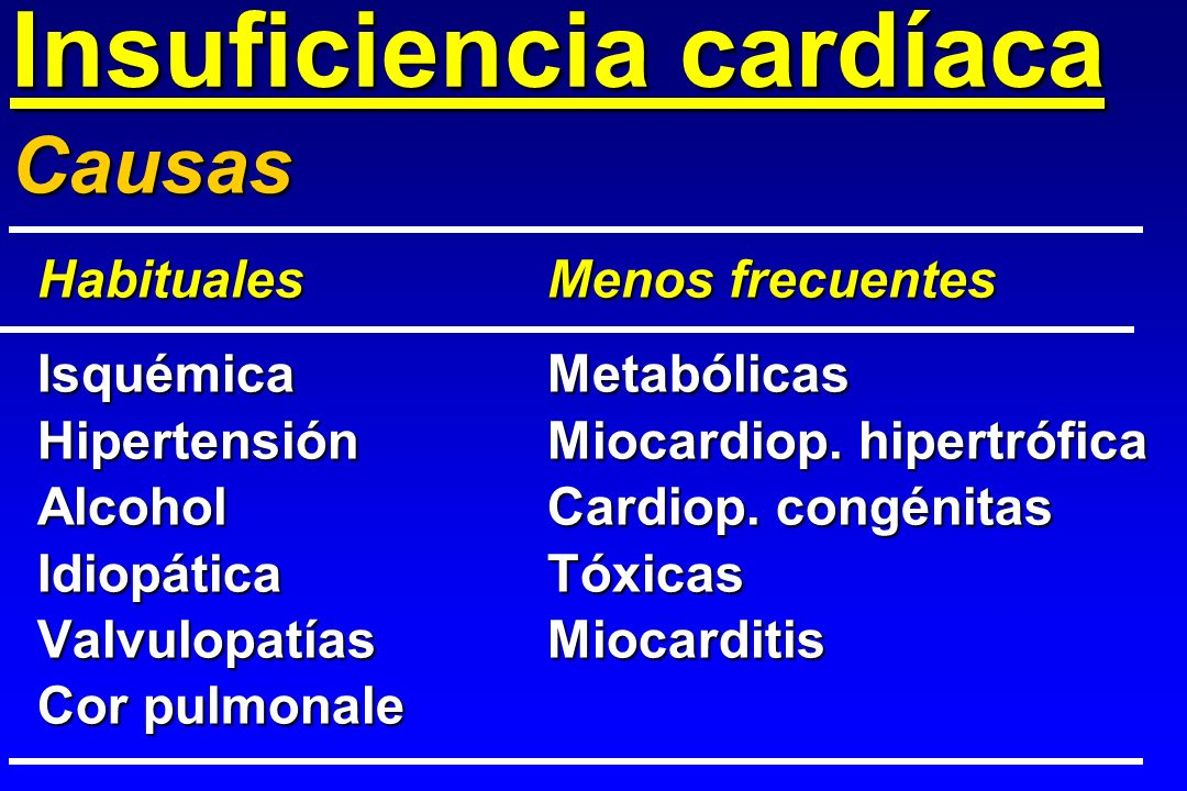 Insuficiencia cardíaca HabitualesIsquémicaHipertensiónAlcoholIdiopáticaValvulopatías Cor pulmonale Menos frecuentes Metabólicas Miocardiop. hipertrófi