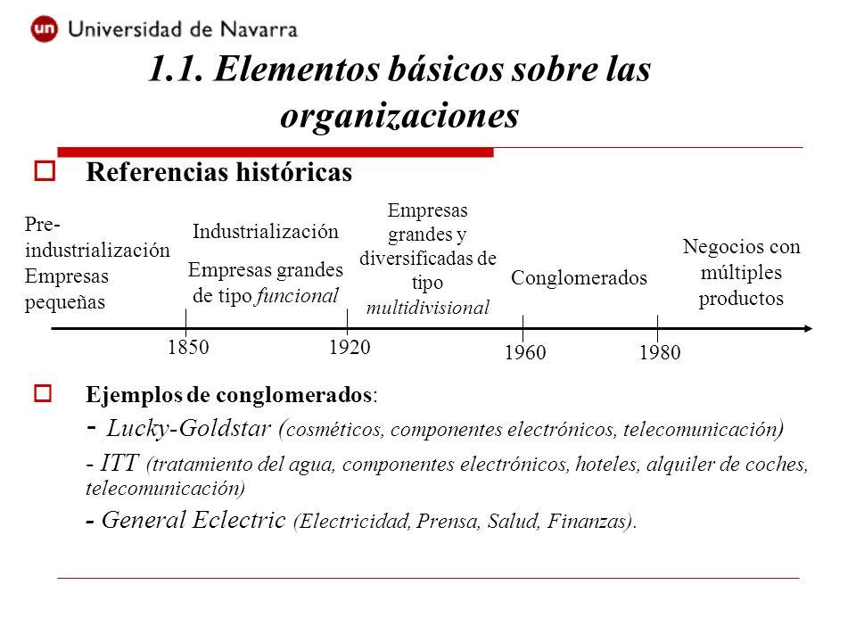 Referencias históricas Ejemplos de conglomerados: - Lucky-Goldstar ( cosméticos, componentes electrónicos, telecomunicación ) - ITT (tratamiento del a
