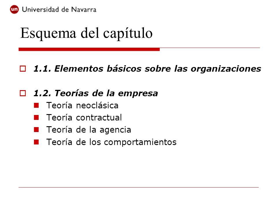 Esquema del capítulo 1.1. Elementos básicos sobre las organizaciones 1.2. Teorías de la empresa Teoría neoclásica Teoría contractual Teoría de la agen