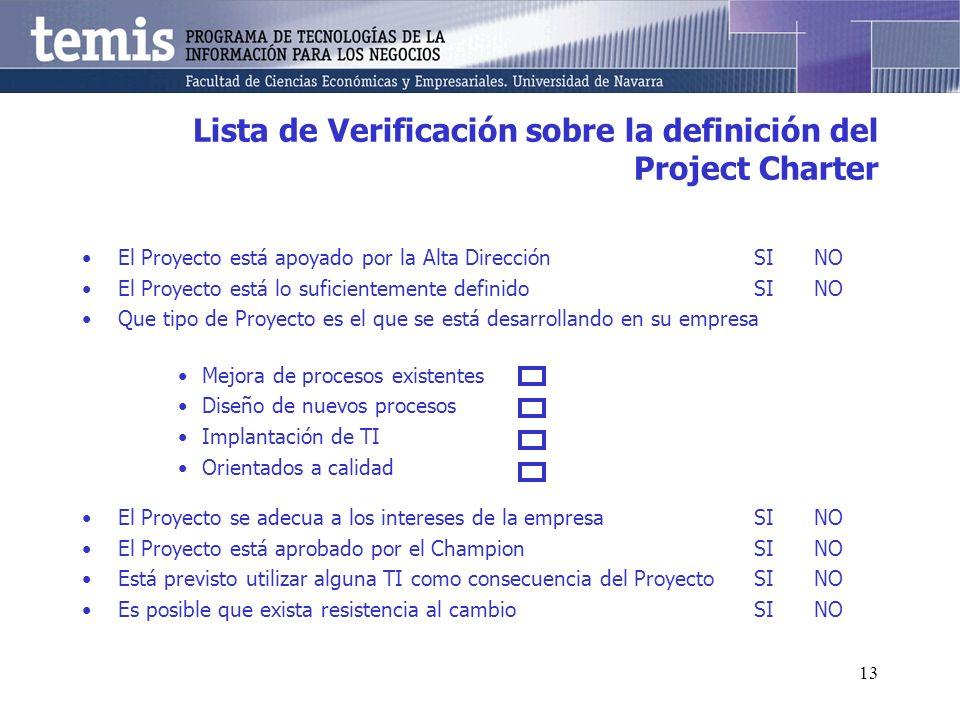 13 Lista de Verificación sobre la definición del Project Charter El Proyecto está apoyado por la Alta DirecciónSI NO El Proyecto está lo suficientemente definidoSI NO Que tipo de Proyecto es el que se está desarrollando en su empresa Mejora de procesos existentes Diseño de nuevos procesos Implantación de TI Orientados a calidad El Proyecto se adecua a los intereses de la empresaSI NO El Proyecto está aprobado por el ChampionSI NO Está previsto utilizar alguna TI como consecuencia del Proyecto SI NO Es posible que exista resistencia al cambio SI NO