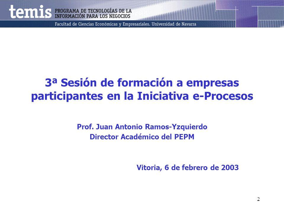 2 3ª Sesión de formación a empresas participantes en la Iniciativa e-Procesos Prof. Juan Antonio Ramos-Yzquierdo Director Académico del PEPM Vitoria,