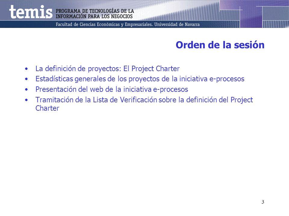 3 Orden de la sesión La definición de proyectos: El Project Charter Estadísticas generales de los proyectos de la iniciativa e-procesos Presentación del web de la iniciativa e-procesos Tramitación de la Lista de Verificación sobre la definición del Project Charter