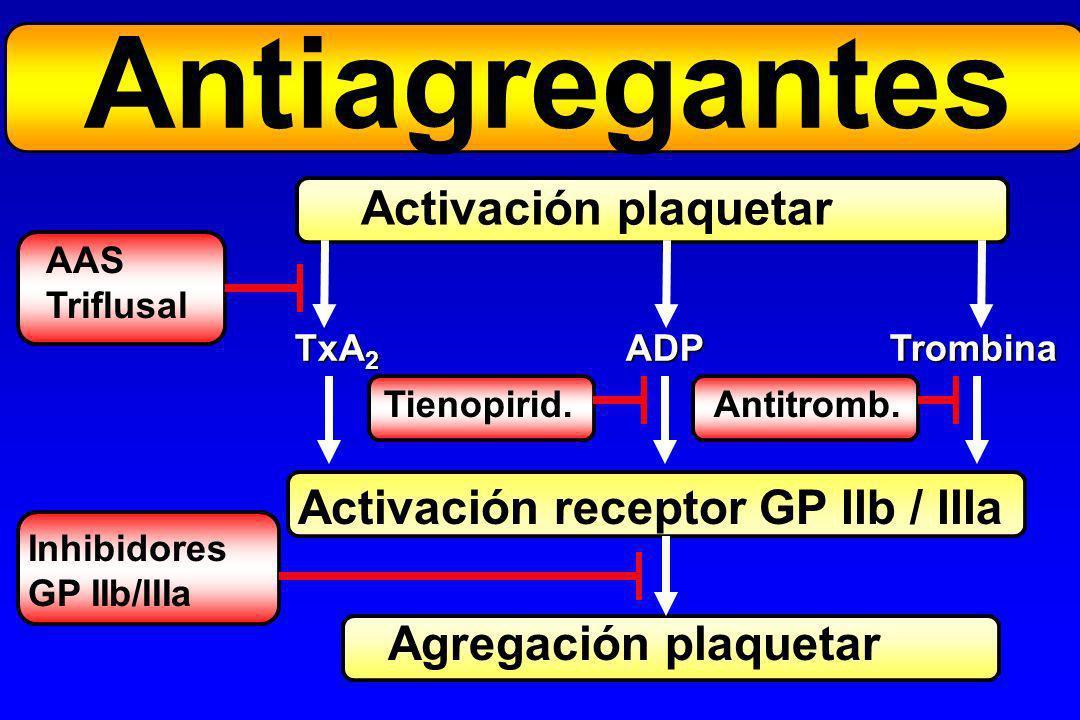 Ácido acetilsalicílico Inhib. GPAntitrombinas Fibrinolíticos TienopiridinasCumarínicos X ? Combinaciones FAT