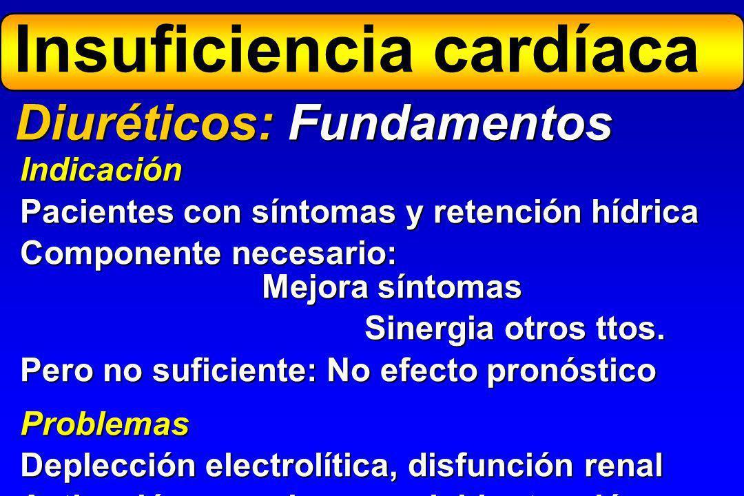 Farmacoterapia cardiovascular II Tto. Insuficiencia cardíacaTto. Insuficiencia cardíaca AntitrombóticosAntitrombóticos