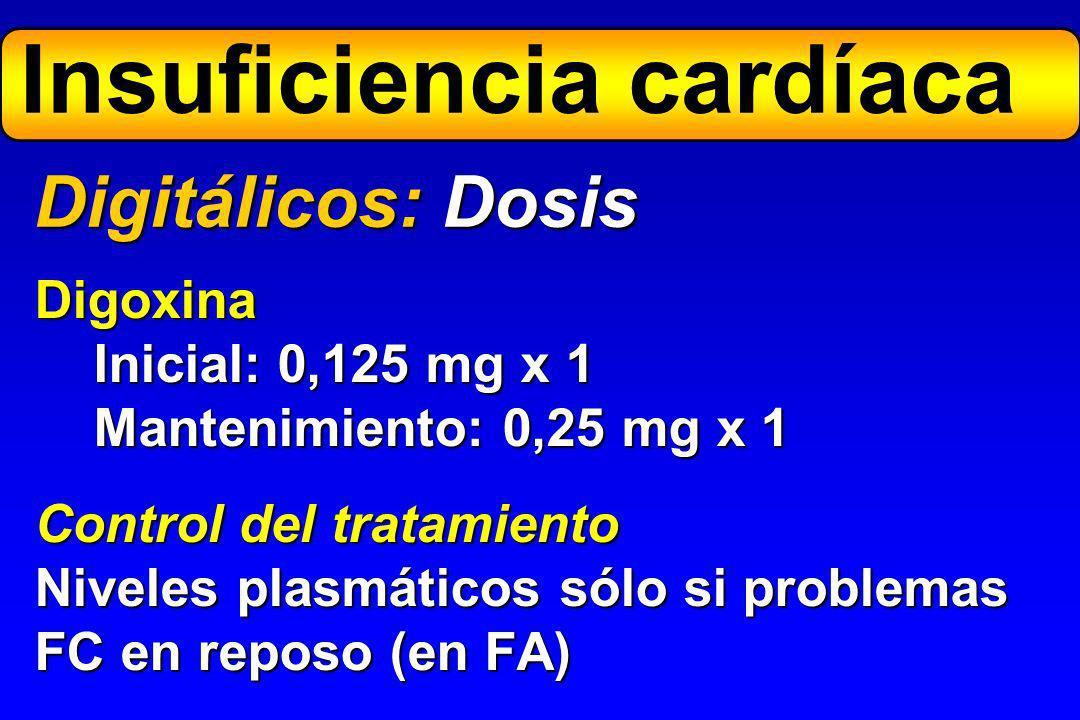 Indicación Mejoría sintomática en disfunción VI asociados a diurético + IECA + BB Fibrilación auricular rápida ProblemasArritmias Síntomas gastrointes