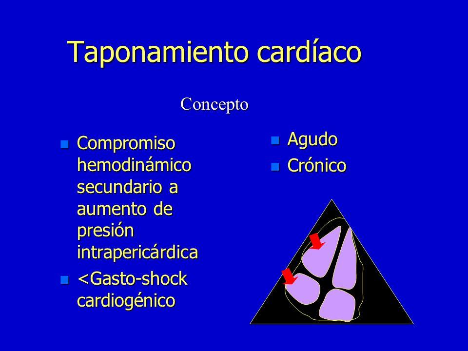 Derrame pericardico n Causal n Idiopático masivo(estable 6 meses): –pericardiectomia –ventana pericardica –percutanea –quirurgica Tratamiento