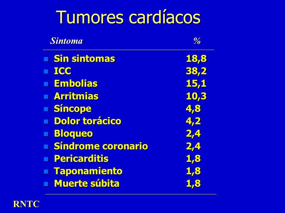 Tumores cardíacos n Aurícula izquierda53% n Pericardio8,5% n Aurícula derecha7,3% n Ventrículo izquierdo6,7% n Ventrículo derecho6 % n Válvula mitral3