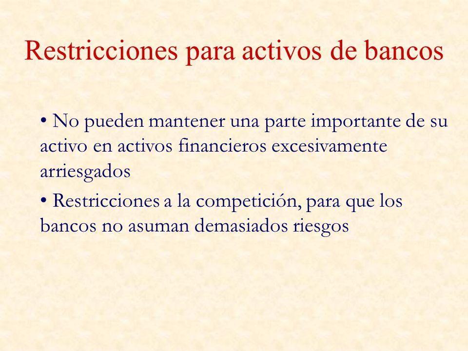 Restricciones para activos de bancos No pueden mantener una parte importante de su activo en activos financieros excesivamente arriesgados Restriccion