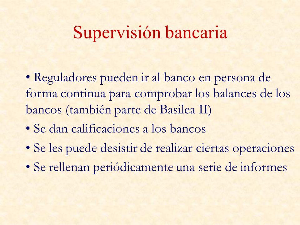 Supervisión bancaria Reguladores pueden ir al banco en persona de forma continua para comprobar los balances de los bancos (también parte de Basilea I