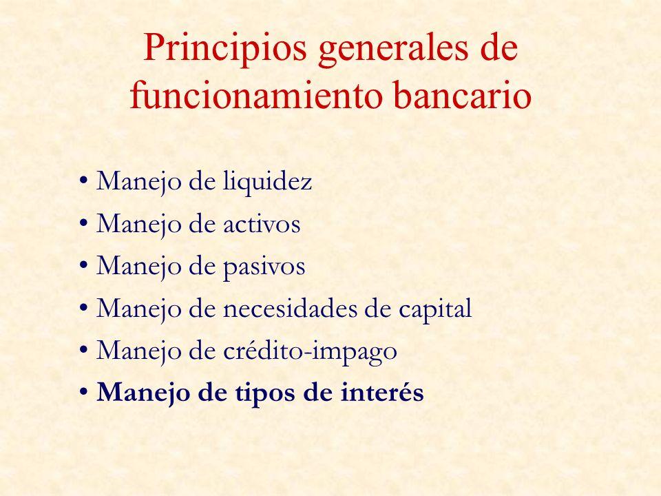 Principios generales de funcionamiento bancario Manejo de liquidez Manejo de activos Manejo de pasivos Manejo de necesidades de capital Manejo de créd