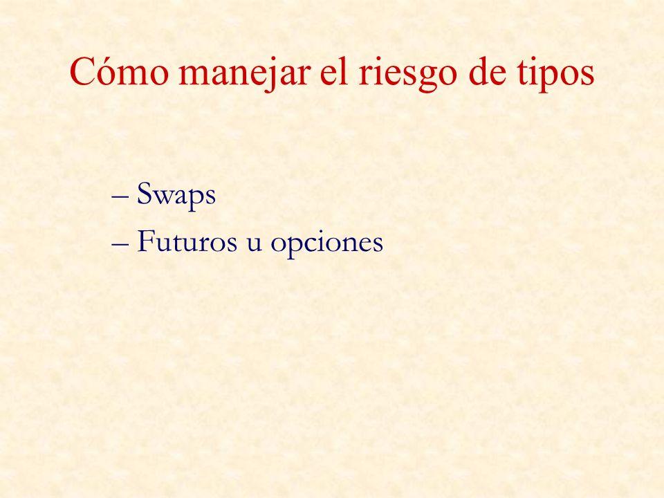 Cómo manejar el riesgo de tipos – Swaps – Futuros u opciones