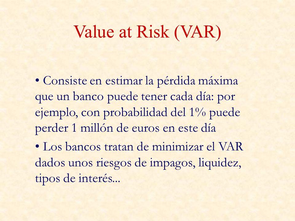 Value at Risk (VAR) Consiste en estimar la pérdida máxima que un banco puede tener cada día: por ejemplo, con probabilidad del 1% puede perder 1 milló