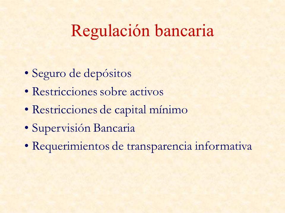 Regulación bancaria Seguro de depósitos Restricciones sobre activos Restricciones de capital mínimo Supervisión Bancaria Requerimientos de transparenc