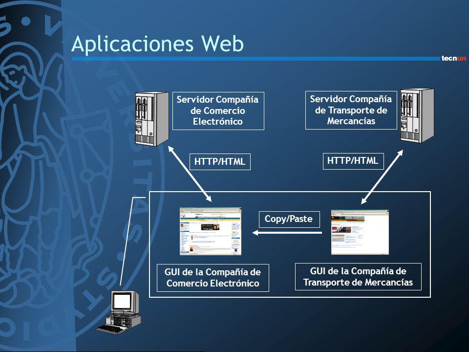 Servicios Web HTTP/HTML HTTP/SOAP/XML Servidor Compañía de Comercio Electrónico Servidor Compañía de Transporte de Mercancías GUI de la Compañía de Comercio Electrónico