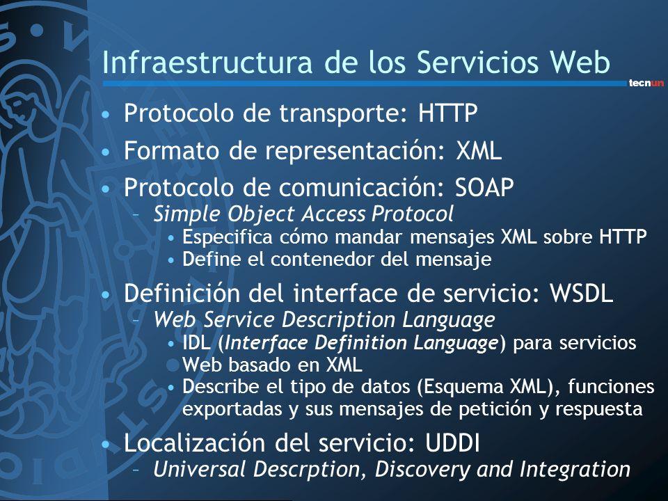 Infraestructura de los Servicios Web Protocolo de transporte: HTTP Formato de representación: XML Protocolo de comunicación: SOAP –Simple Object Acces
