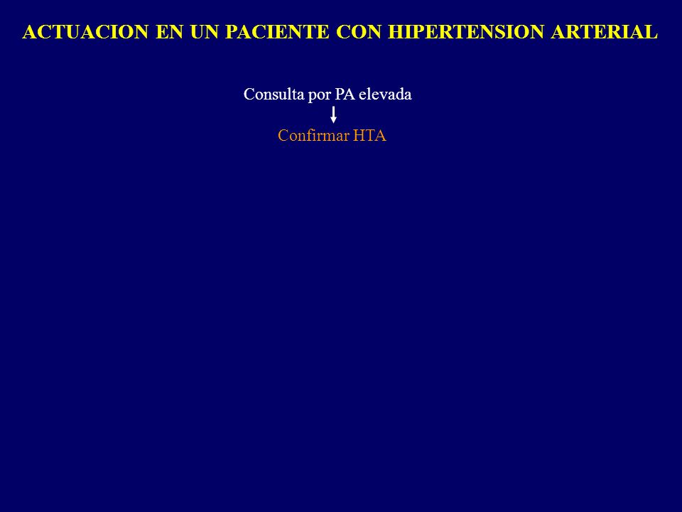 ACTUACION EN UN PACIENTE CON HIPERTENSION ARTERIAL Consulta por PA elevada Confirmar HTA