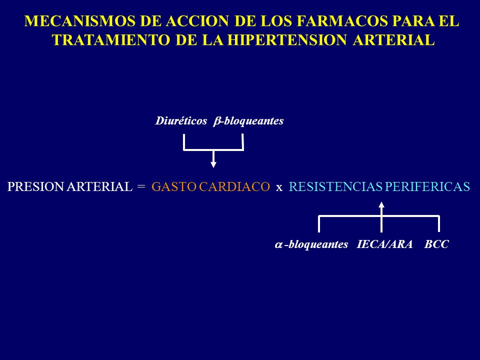 MECANISMOS DE ACCION DE LOS FARMACOS PARA EL TRATAMIENTO DE LA HIPERTENSION ARTERIAL Diuréticos -bloqueantes PRESION ARTERIAL = GASTO CARDIACO x RESIS