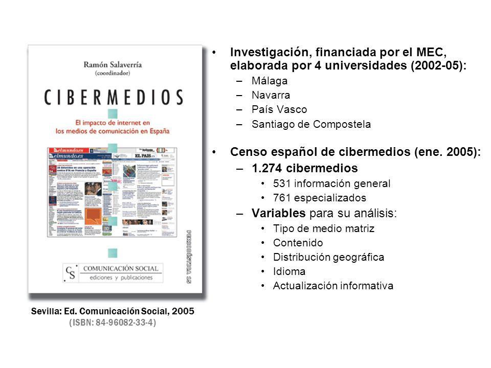 Sevilla: Ed. Comunicación Social, 2005 (ISBN: 84-96082-33-4) Investigación, financiada por el MEC, elaborada por 4 universidades (2002-05): –Málaga –N