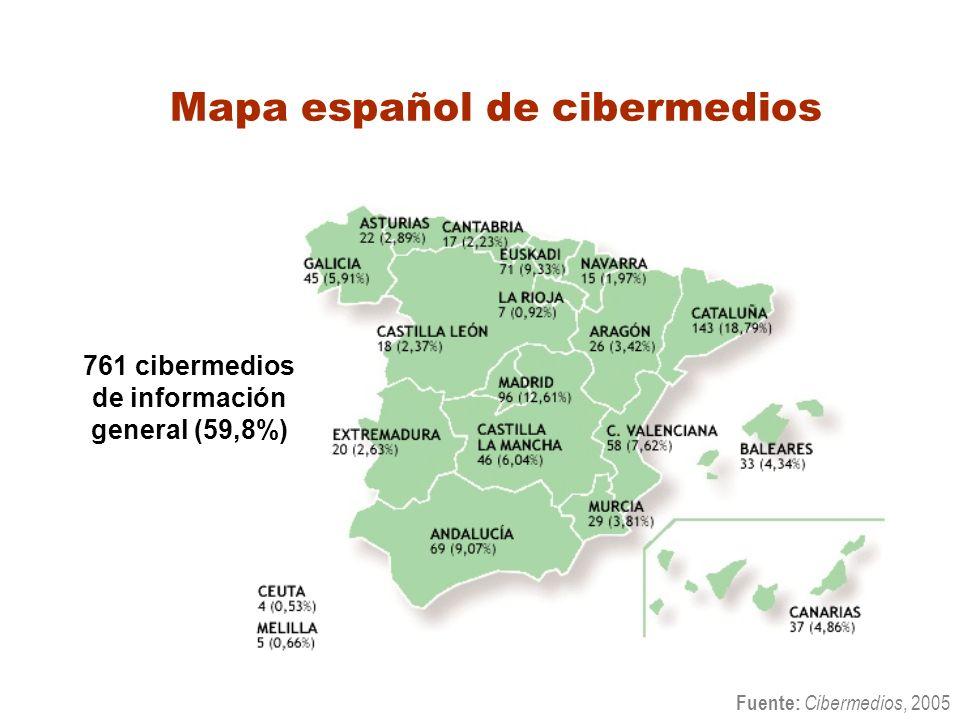 Mapa español de cibermedios Fuente: Cibermedios, 2005 761 cibermedios de información general (59,8%)