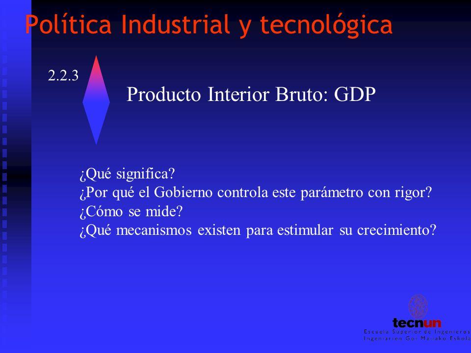 Política Industrial y tecnológica PIB y RENTA PER CAPITA ESPAÑA ( 100 UE-15) AÑORenta ProductividadTasa empleo Factor demográfico 1986769878108 1995819483103 20048591 103 Spain, mejora de PIB vía tasa de empleo