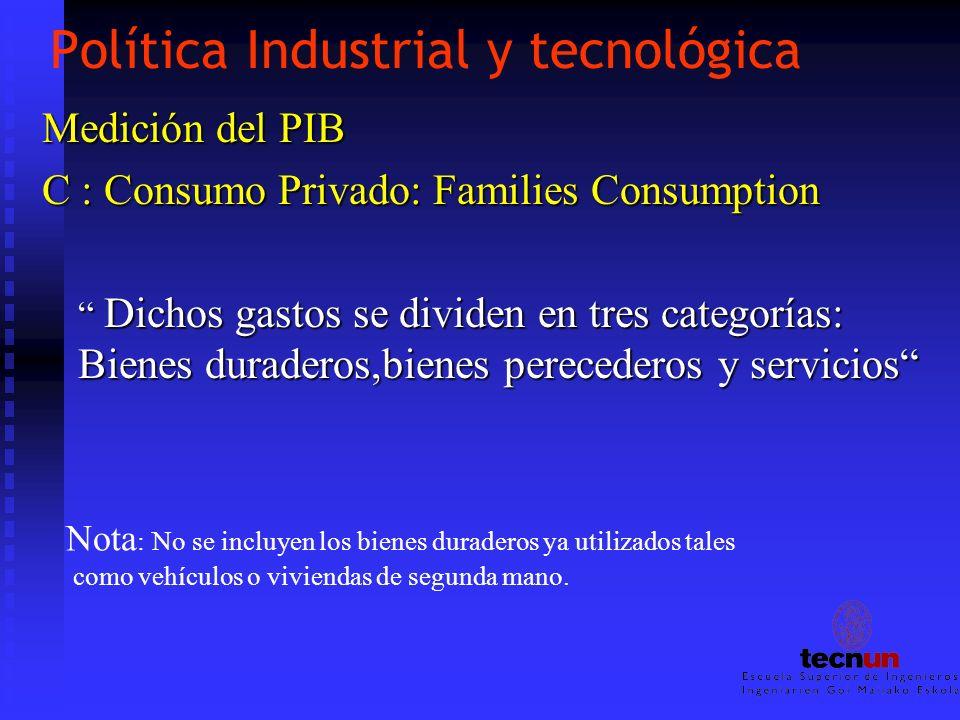 Política Industrial y tecnológica Medición del PIB C : Consumo Privado: Families Consumption Dichos gastos se dividen en tres categorías: Bienes durad
