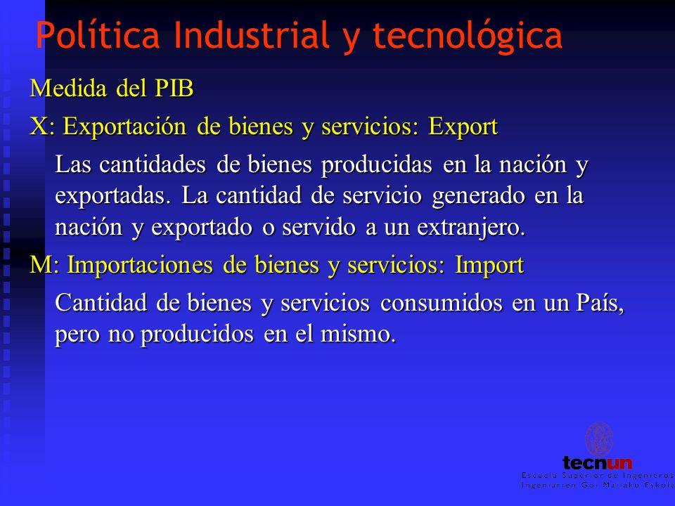 Política Industrial y tecnológica Medida del PIB X: Exportación de bienes y servicios: Export Las cantidades de bienes producidas en la nación y expor