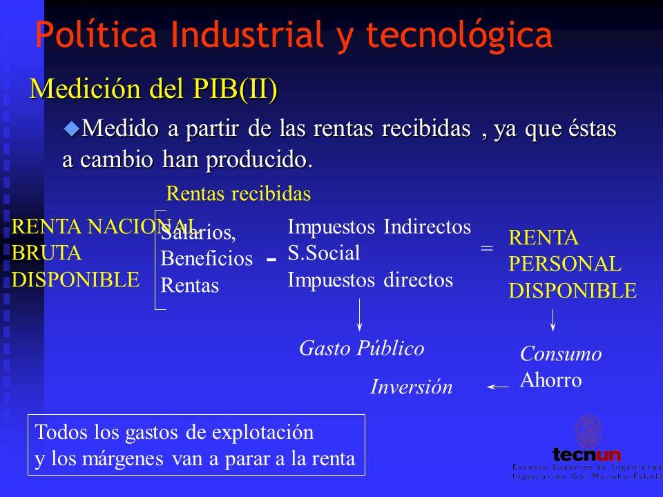 Política Industrial y tecnológica Medición del PIB(II) u Medido a partir de las rentas recibidas, ya que éstas a cambio han producido. RENTA NACIONAL