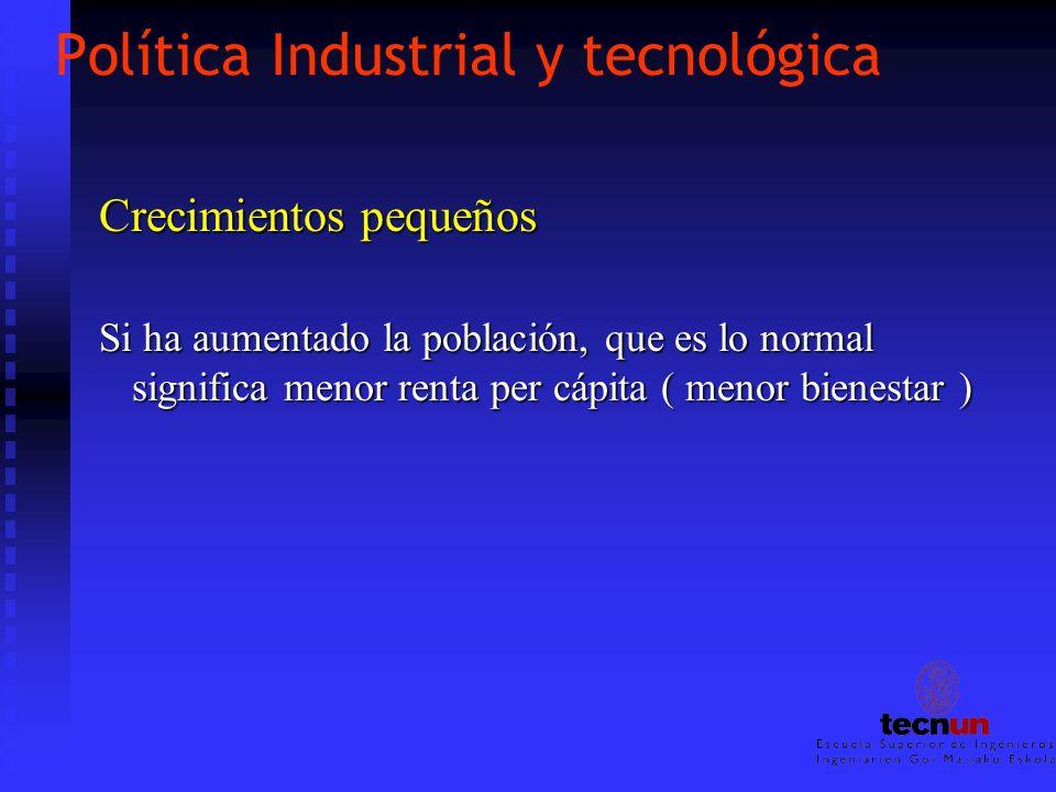 Política Industrial y tecnológica Crecimientos pequeños Si ha aumentado la población, que es lo normal significa menor renta per cápita ( menor bienes