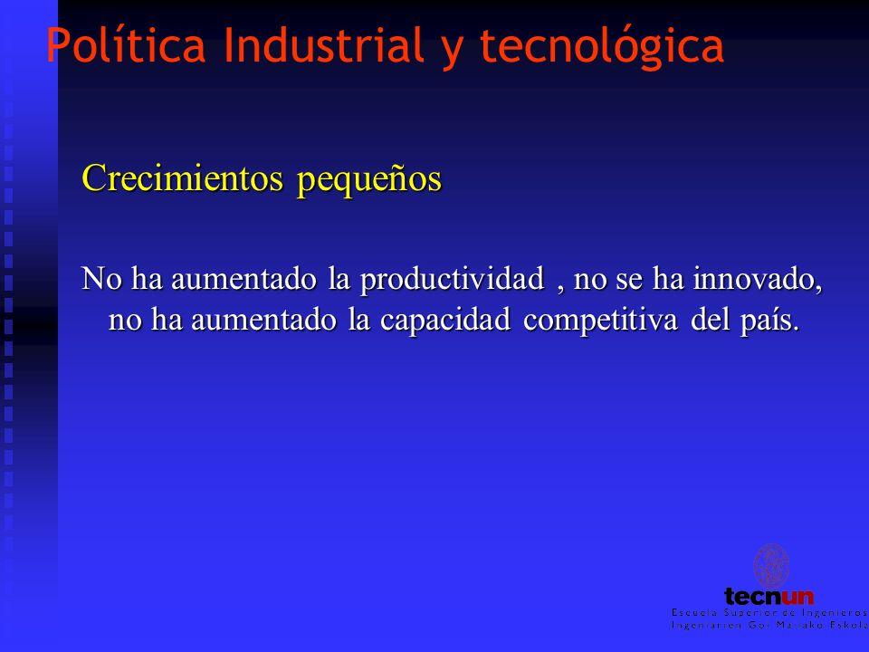 Política Industrial y tecnológica Crecimientos pequeños No ha aumentado la productividad, no se ha innovado, no ha aumentado la capacidad competitiva