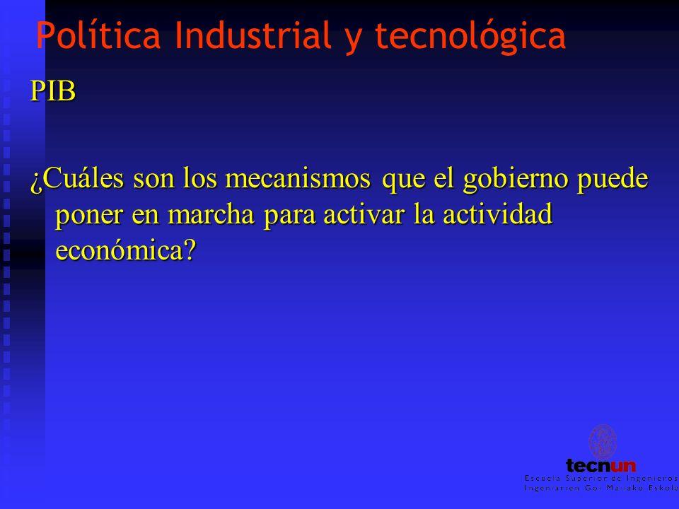 Política Industrial y tecnológica PIB ¿Cuáles son los mecanismos que el gobierno puede poner en marcha para activar la actividad económica?