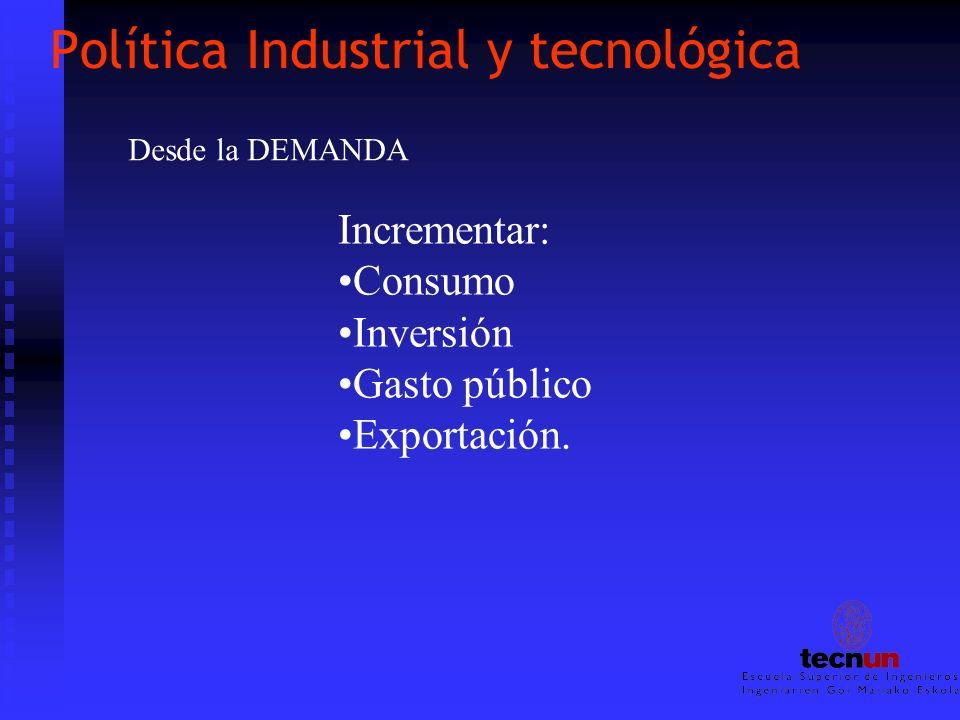 Política Industrial y tecnológica Incrementar: Consumo Inversión Gasto público Exportación. Desde la DEMANDA