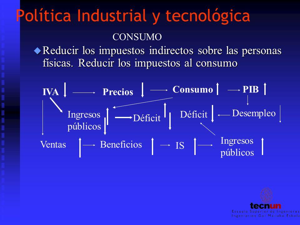 Política Industrial y tecnológica u Reducir los impuestos indirectos sobre las personas físicas. Reducir los impuestos al consumo IVAPrecios ConsumoPI