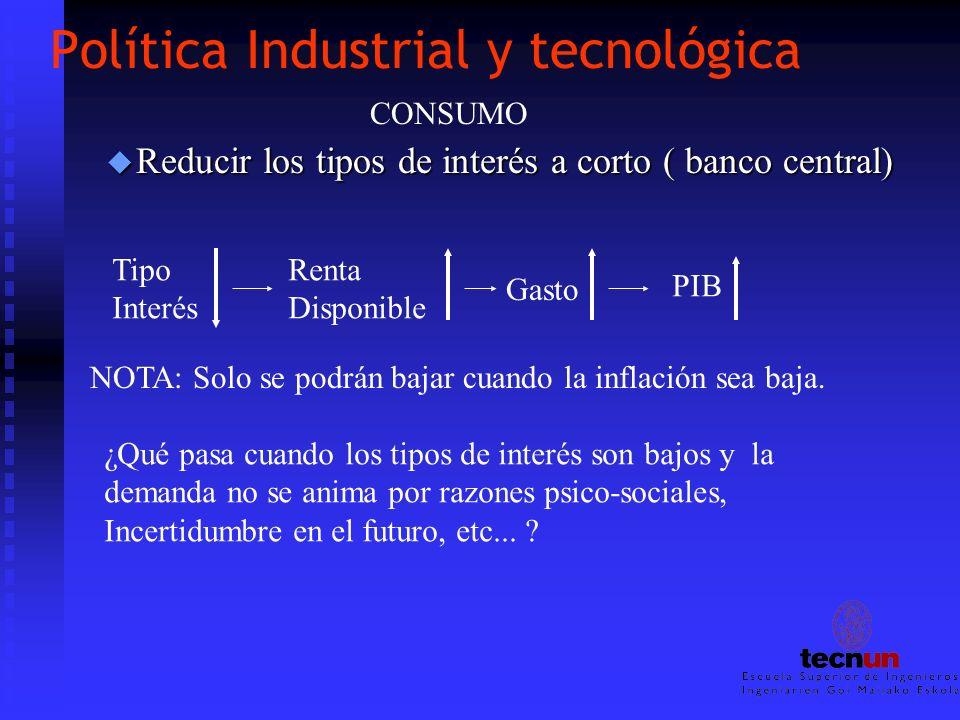 Política Industrial y tecnológica u Reducir los tipos de interés a corto ( banco central) Tipo Interés Renta Disponible Gasto PIB NOTA: Solo se podrán