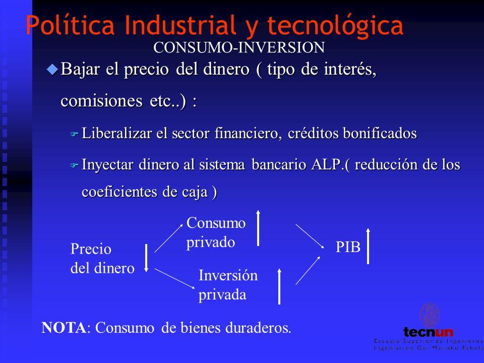 Política Industrial y tecnológica u Bajar el precio del dinero ( tipo de interés, comisiones etc..) : F Liberalizar el sector financiero, créditos bon