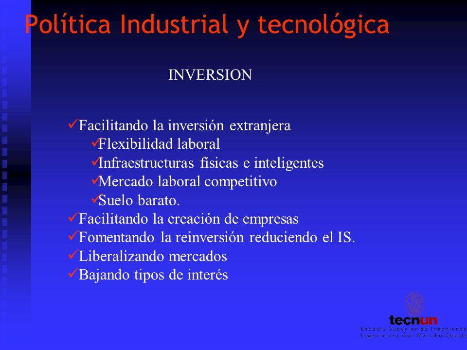 Política Industrial y tecnológica INVERSION Facilitando la inversión extranjera Flexibilidad laboral Infraestructuras físicas e inteligentes Mercado l