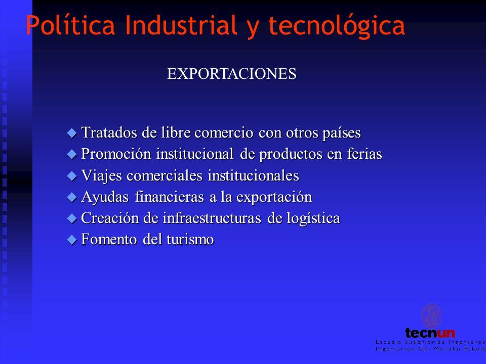 Política Industrial y tecnológica u Tratados de libre comercio con otros países u Promoción institucional de productos en ferias u Viajes comerciales