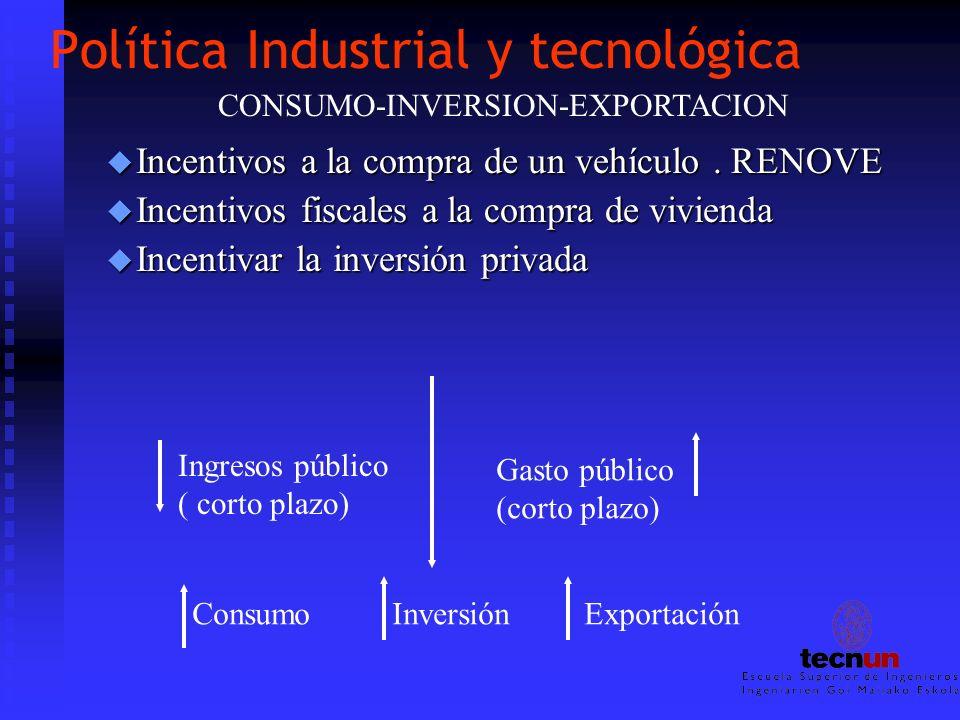 Política Industrial y tecnológica u Incentivos a la compra de un vehículo. RENOVE u Incentivos fiscales a la compra de vivienda u Incentivar la invers