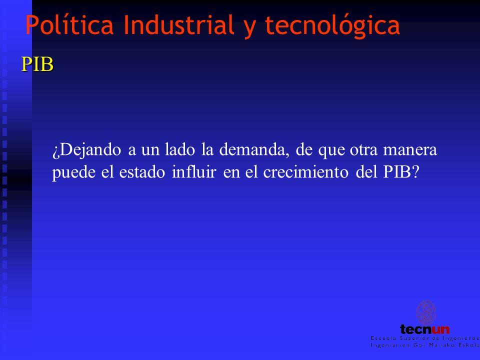 Política Industrial y tecnológica PIB ¿Dejando a un lado la demanda, de que otra manera puede el estado influir en el crecimiento del PIB?